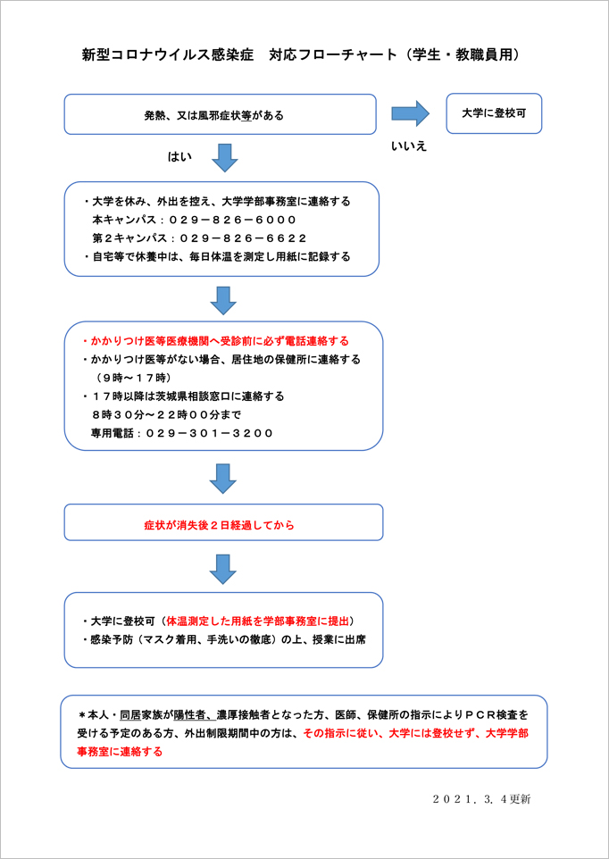 新型コロナウイルス感染症【COVID-19】の対応について